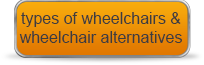 types of wheelchair and wheelchair alternatives